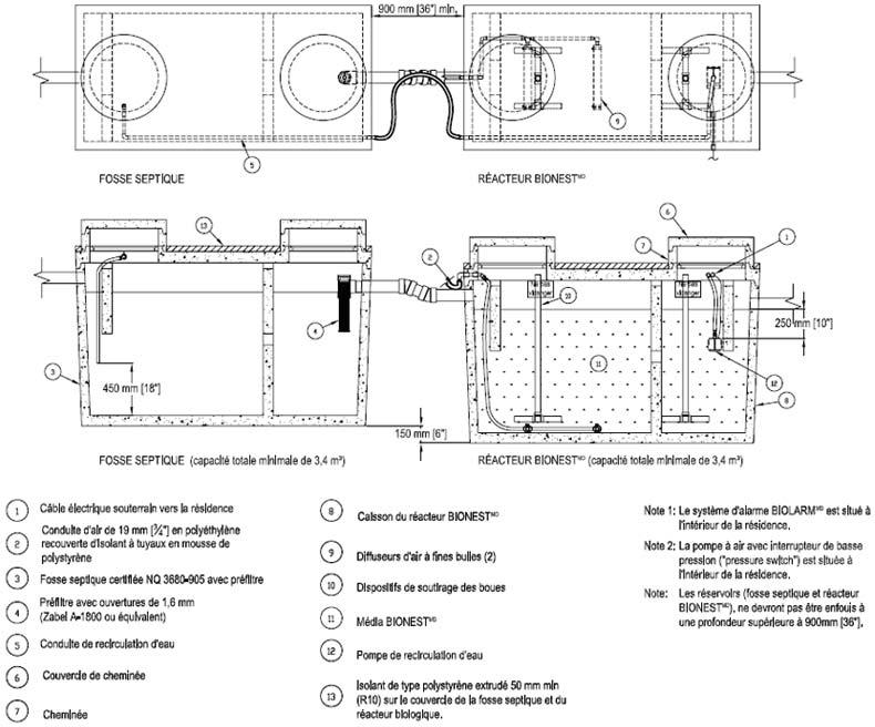 systemeBionest(1).jpg